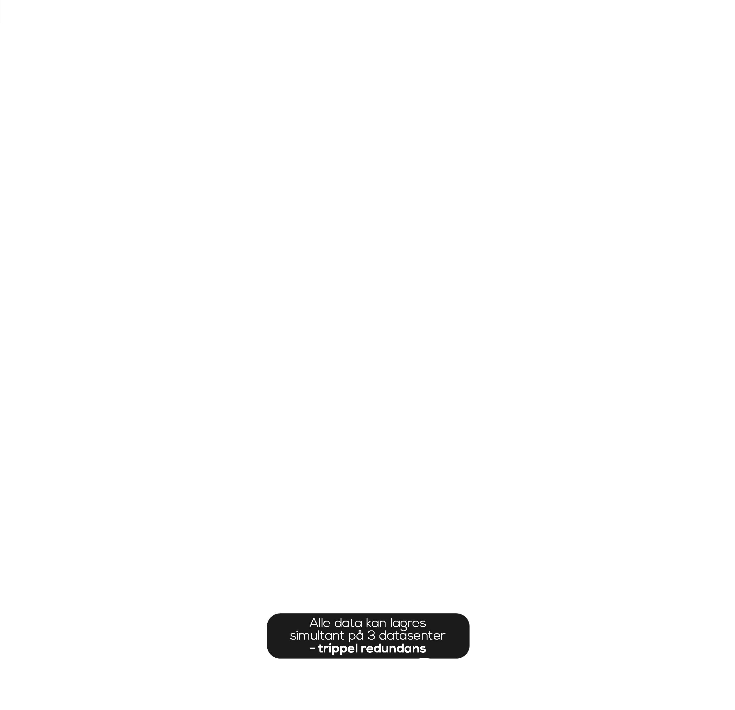 Datasenter-illustrasjon5